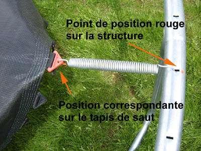 position du tapis de saut sur le trampoline